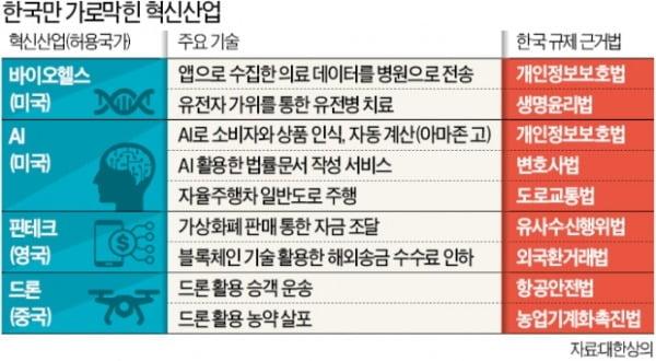 美 무인점포 '아마존 고', 中 드론으로 농약 살포…한국선 불법
