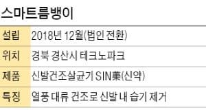 스마트름뱅이 'SIN藥(신약)', 마이크형 건조기가 신발에 '쏙'…냄새·무좀 '싹'