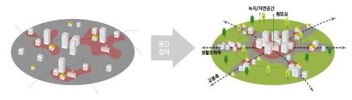 """""""국토 개발→관리""""…인구감소 대비한 '사람 중심' 국토계획"""