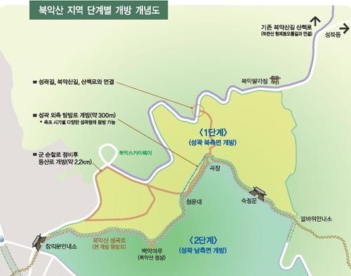 """2022년까지 북악산 단계적 전면개방…靑 """"시민의 품으로"""""""