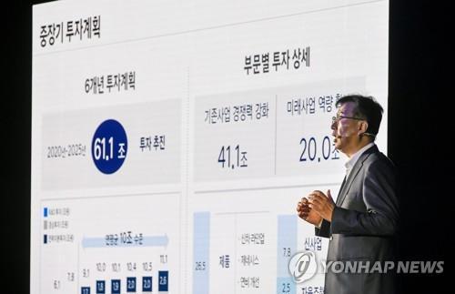 현대차, 6년간 미래차 등 61.1조 투자…영업이익률 8% 목표(종합2보)
