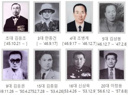 전북경찰청, 친일행적 경찰국장 8명 사진 삭제