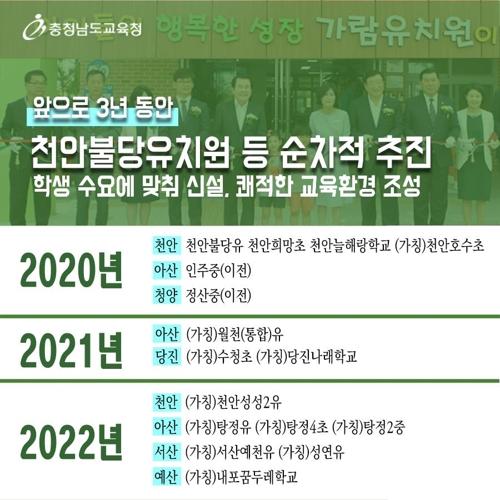 충남에 2024년까지 47개 학교 신설…중장기계획 발표