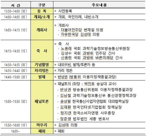 [게시판] 5일 인터넷망 이용계약 가이드라인 공청회