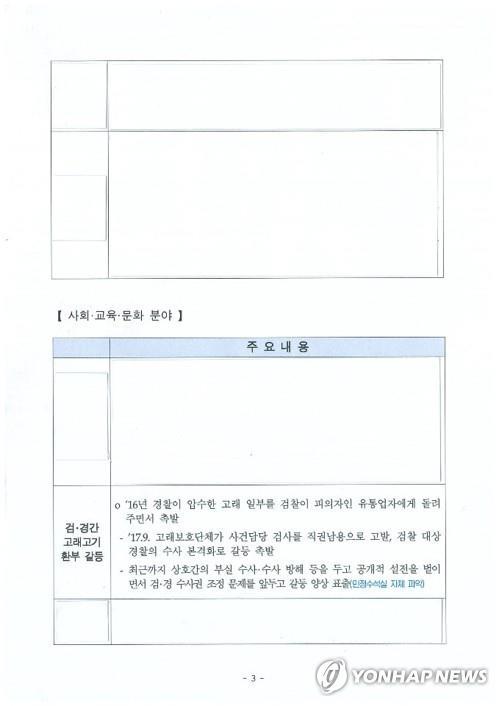 """靑 """"'김기현 비리 첩보' 외부서 제보받은 것…숨진 수사관 무관"""""""