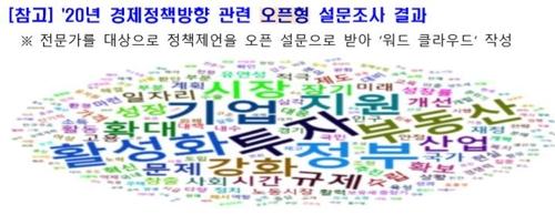 """전문가들 """"경제상황 돌파""""…국민들 """"미래대응"""""""