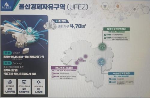울산 새 성장엔진 '경제자유구역·수소도시·융복합단지'