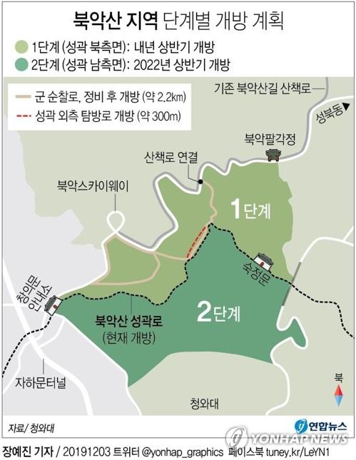 북악산, 시민의 품으로 돌아간다…靑, 2022년까지 전면 개방(종합)