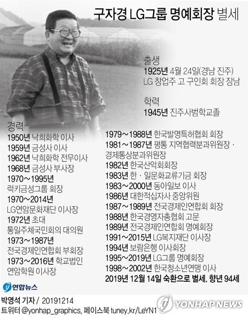 '인화·인재·혁신·연구개발'…구자경 LG 명예회장의 경영철학
