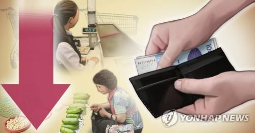 얇아진 지갑에 불필요한 씀씀이 줄여…3분기 의류·오락지출 ↓