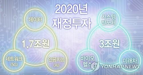 [2020 경제] 5G 투자에 3종 혜택…서비스산업 전략 세운다