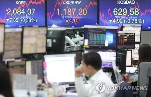 코스피, 외국인 매도에 하락…2080대 '뒷걸음'(종합)