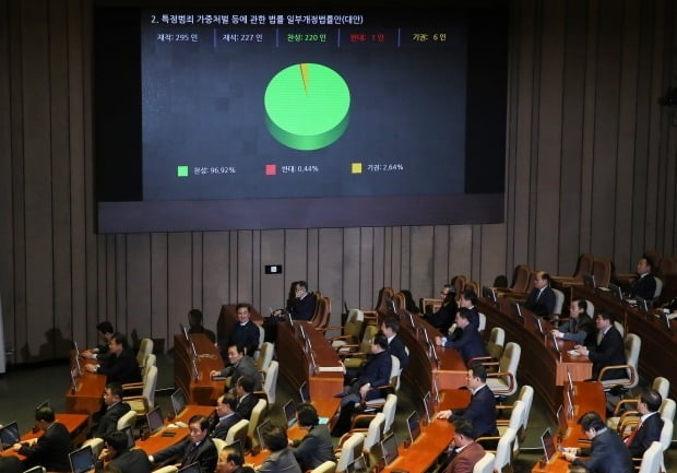 '민식이법' 본회의 통과 (사진=연합뉴스)