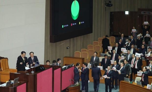 10일 오후 국회 본회의에서 문희상 국회의장이  내년도 예산안을 의결하고 있다. 사진=연합뉴스