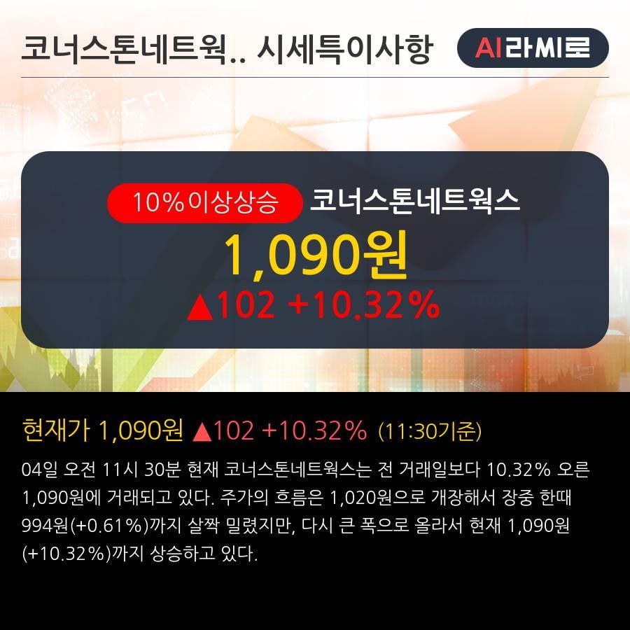 '코너스톤네트웍스' 10% 이상 상승, 주가 20일 이평선 상회, 단기·중기 이평선 역배열