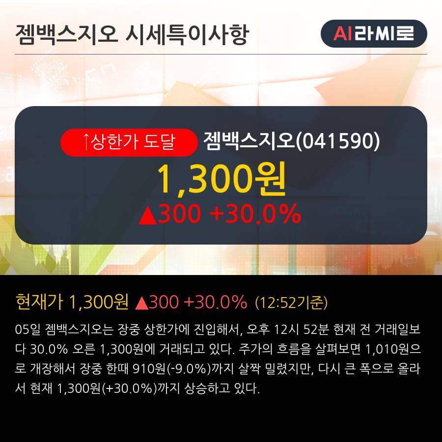 '젬백스지오' 상한가↑ 도달, 주가 상승세, 단기 이평선 역배열 구간