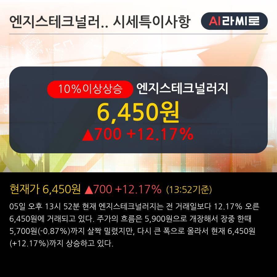 '엔지스테크널러지' 10% 이상 상승, 주가 상승세, 단기 이평선 역배열 구간