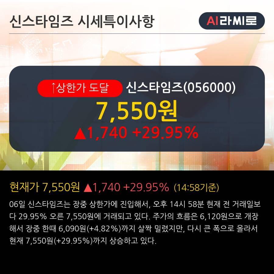 '신스타임즈' 상한가↑ 도달, 전일 외국인 대량 순매수