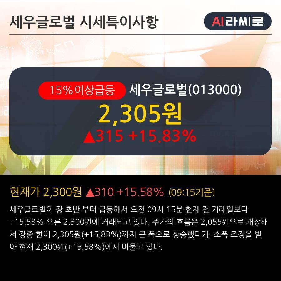 '세우글로벌' 15% 이상 상승, 주가 상승세, 단기 이평선 역배열 구간