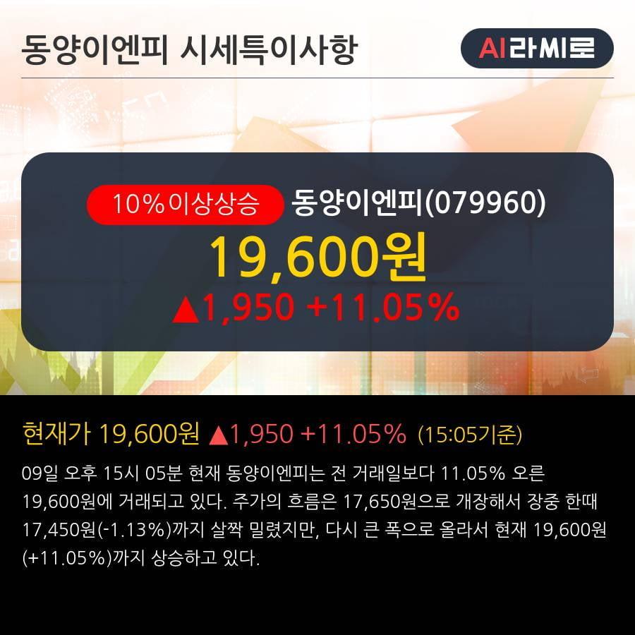 '동양이엔피' 10% 이상 상승, 전일 외국인 대량 순매도