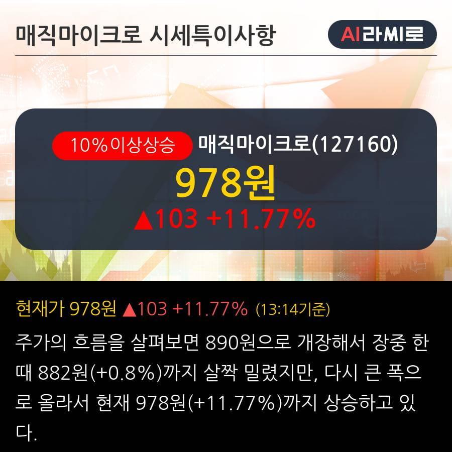 '매직마이크로' 10% 이상 상승, 주가 5일 이평선 상회, 단기·중기 이평선 역배열