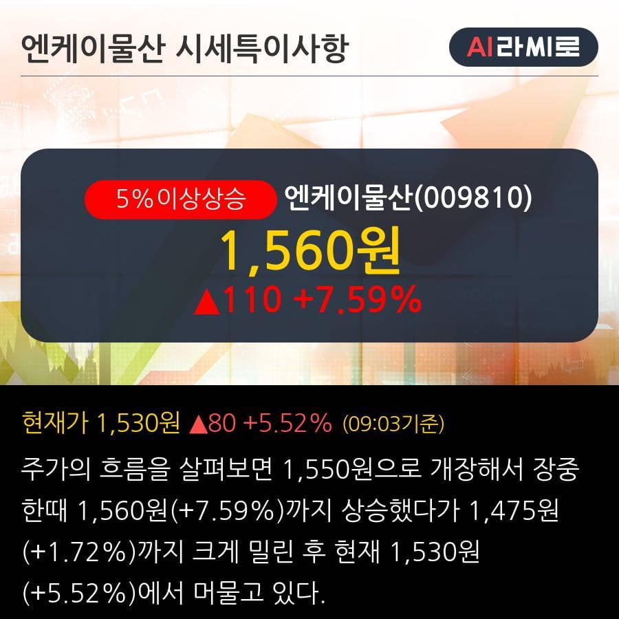 '엔케이물산' 5% 이상 상승, 전일 기관 대량 순매수