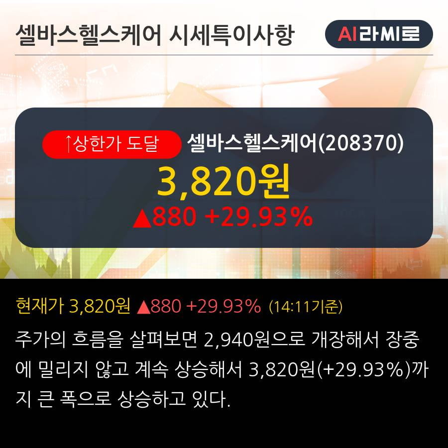 '셀바스헬스케어' 상한가↑ 도달, 최근 3일간 외국인 대량 순매수