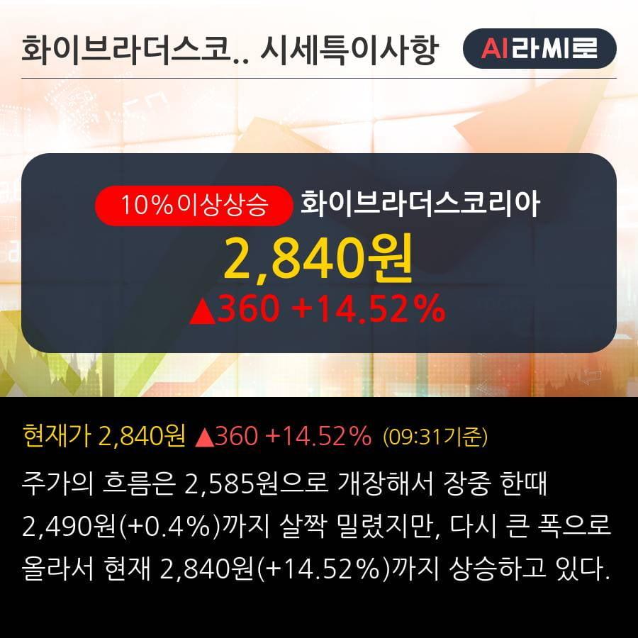 '화이브라더스코리아' 10% 이상 상승, 주가 상승세, 단기 이평선 역배열 구간