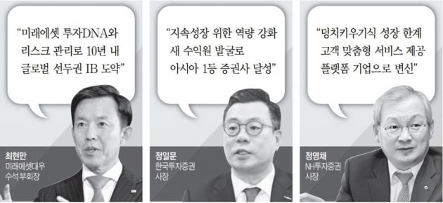 """""""지난 10년과 다른 성장 방정식 찾아야"""""""