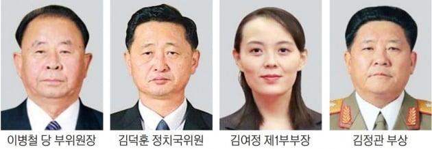 김정은, 노동당 지배체제 강화…당 부장 3분의 2 교체