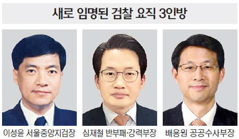 추미애 '윤석열 수족' 모두 쳐냈다…검찰 고위직 전격 인사