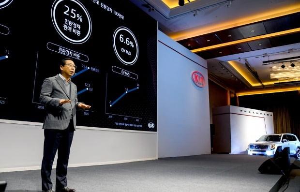 박한우 기아차 사장이 CEO 인베스터 데이에서 발표하고 있다. 사진=기아자동차