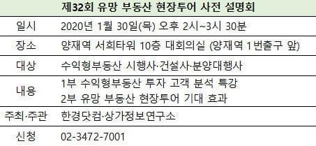 [한경부동산] 유망 수익형부동산 현장투어 참가업체 모집