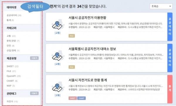 서울시는 열린 시정 구현과 폭넓은 시민참여를 목표로 '열린데이터광장' 홈페이지를 단순하고 쉽고 빠르게 개편한다고 15일 밝혔다. /사진=서울시 제공