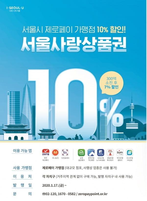 서울사랑상품권 포스터/사진=서울시 제공