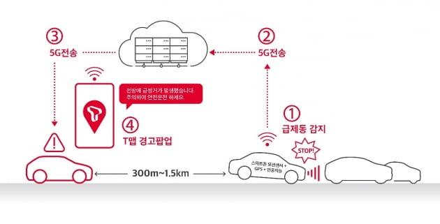 SK텔레콤 티맵의 '급제동 안내' 서비스/사진=SK텔레콤