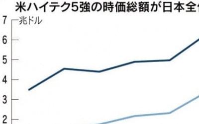 '굴욕의 날' 임박했다는 일본