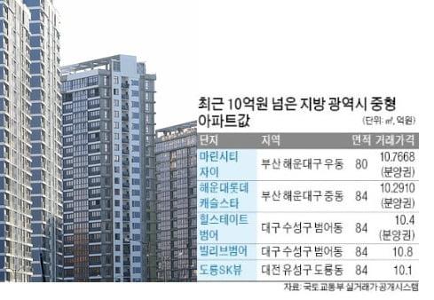 """""""집값 확실히 잡겠다""""…4년차 文정부 부동산 성적표는?"""