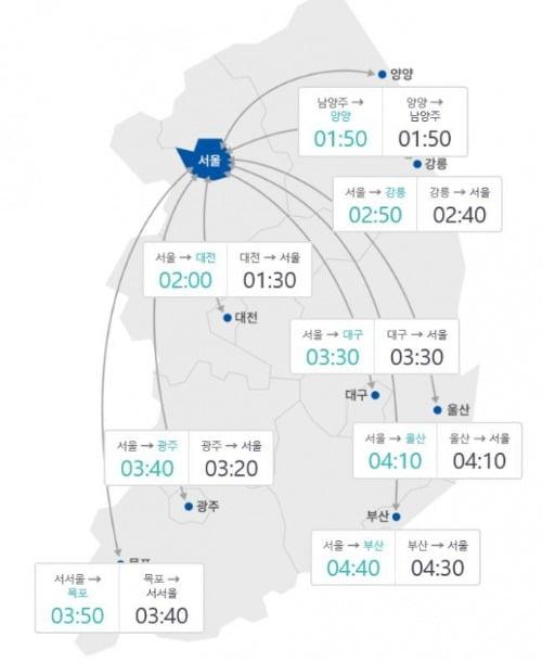 24일 오후 5시 출발 기준으로 추산한 소요시간(자료 한국도로공사)