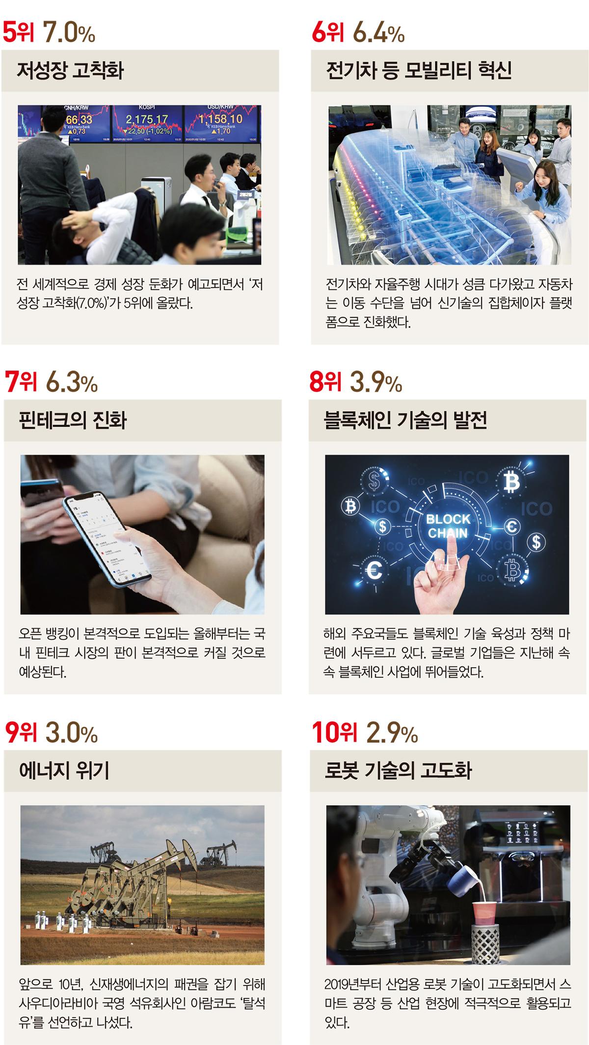 [뉴 밀레니엄 20년] 10년 후 한국의 미래는 '인공지능'에 달렸다