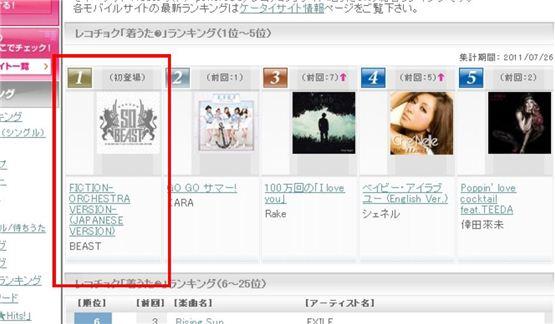 비스트 '픽션'의 오케스트라-일본어 버전, 일본 레코초크에서 차트 1위