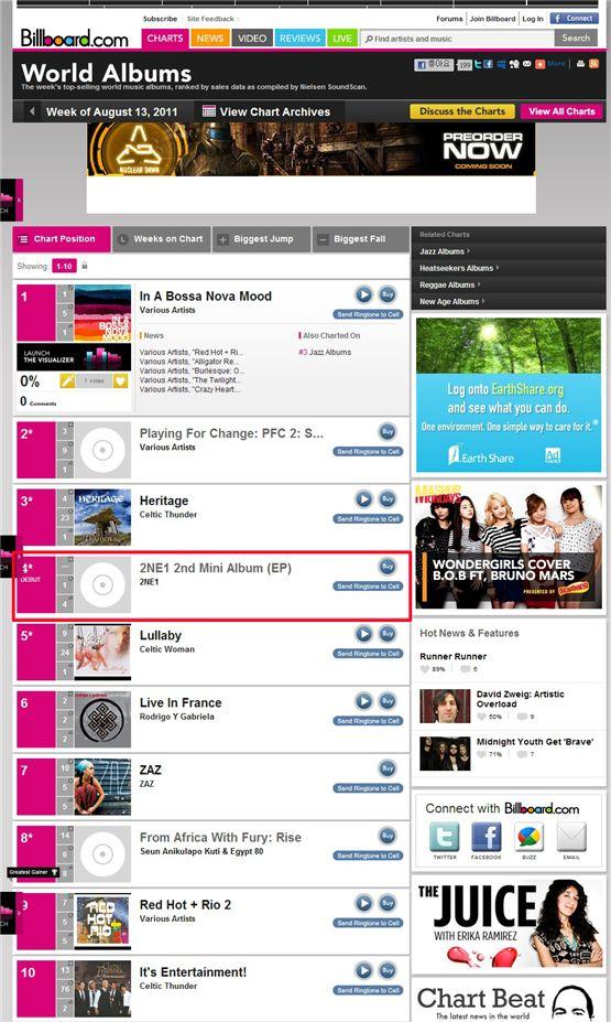 2NE1, 美 빌보드 월드 앨범 차트에 4위 올라