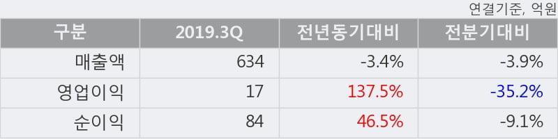 '삼영무역' 52주 신고가 경신, 단기·중기 이평선 정배열로 상승세