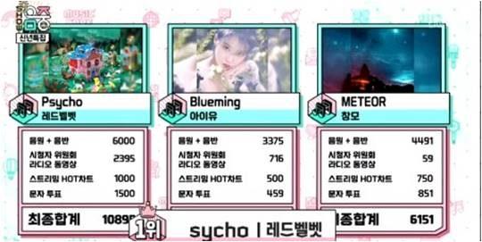 4일 방영된 MBC '쇼음악중심' 방송화면.