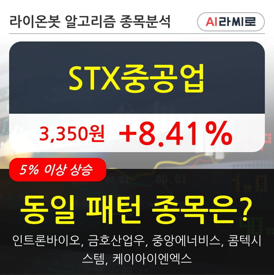 STX중공업