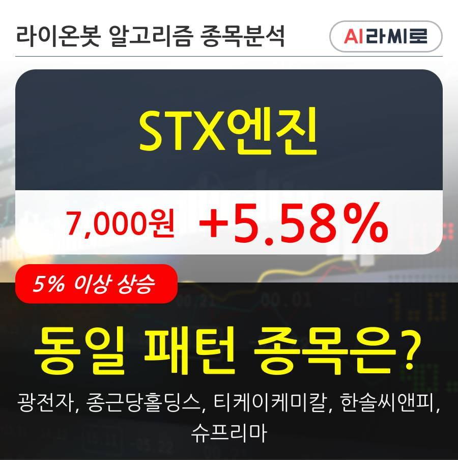 STX엔진
