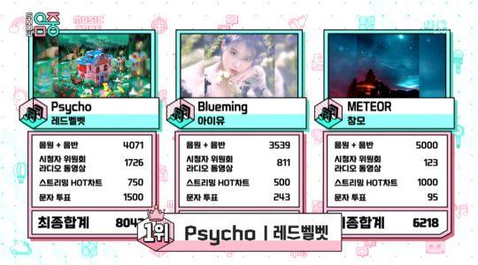 MBC '쇼! 음악중심' 방송화면. /사진=MBC