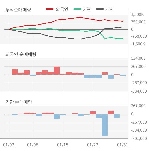 [잠정실적]호텔신라, 3년 중 최고 매출 달성, 영업이익은 직전 대비 35%↑ (연결)