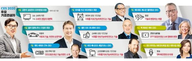 """""""혁신의 답 찾자"""" 車·항공·미디어 CEO 집결…애플, 28년 만에 참가"""