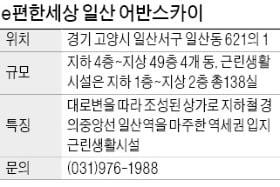 e편한세상 일산 어반스카이, 일산역서 급행 타면 서울 도심이 코앞
